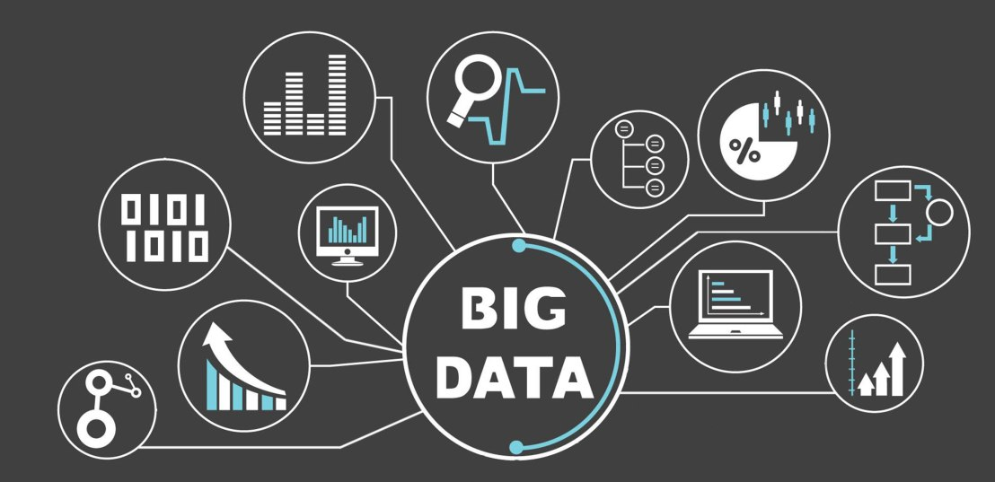 Five Ways to Make Big Data Investment Work For Your Organization