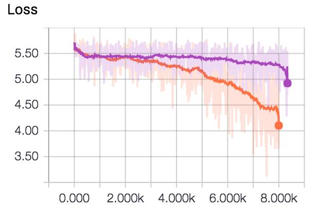 CDH – Big Data Path