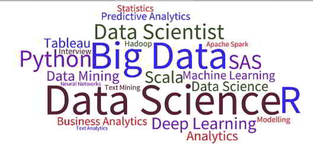 Propelling the future of big data and data science