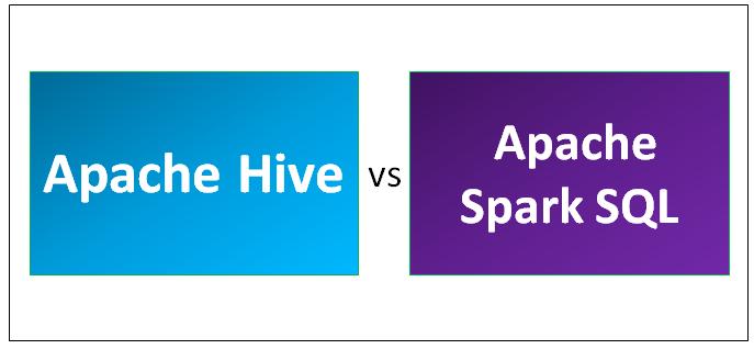 Apache Hive vs Spark SQL: Feature wisecomparison