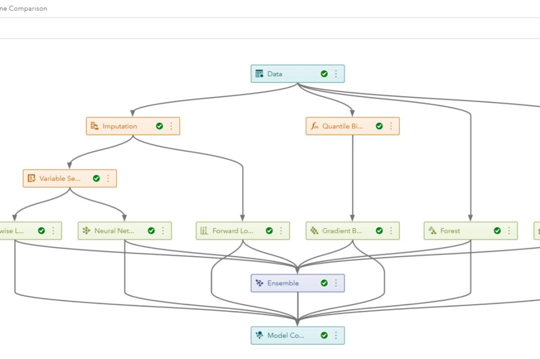 Publishing and running models in Hadoop on SASViya