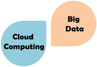 Difference Between Cloud Computing and BigData